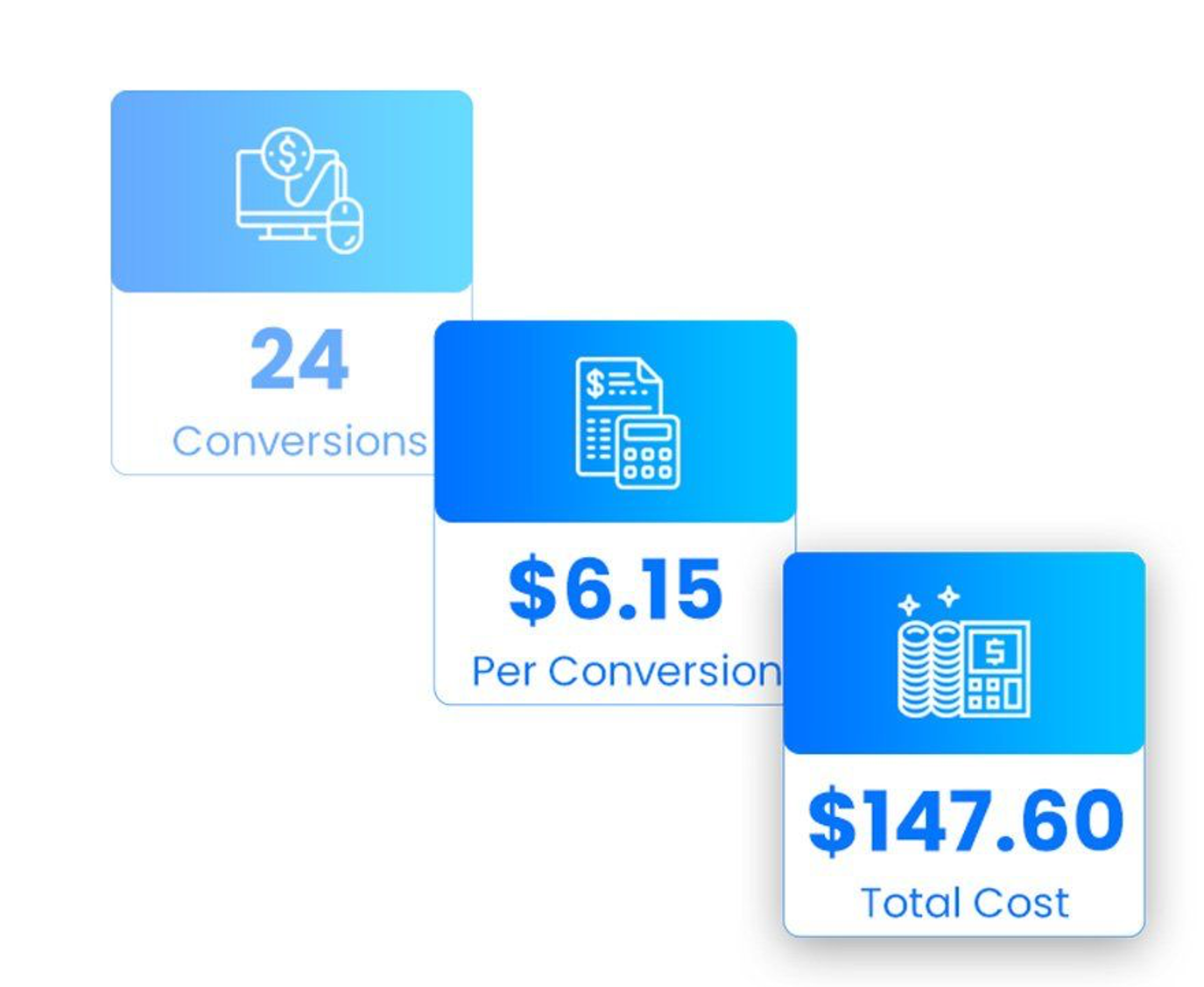 3 images of conversion results from PPC