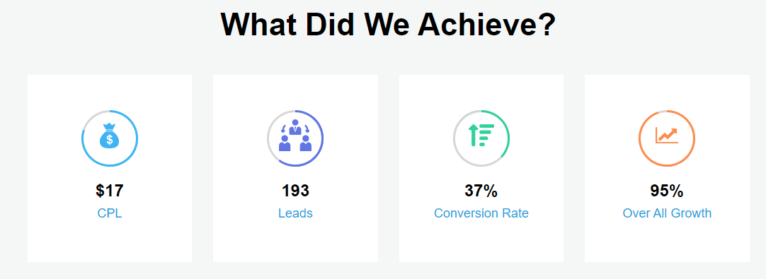 Report results from a Facebook ads campaign